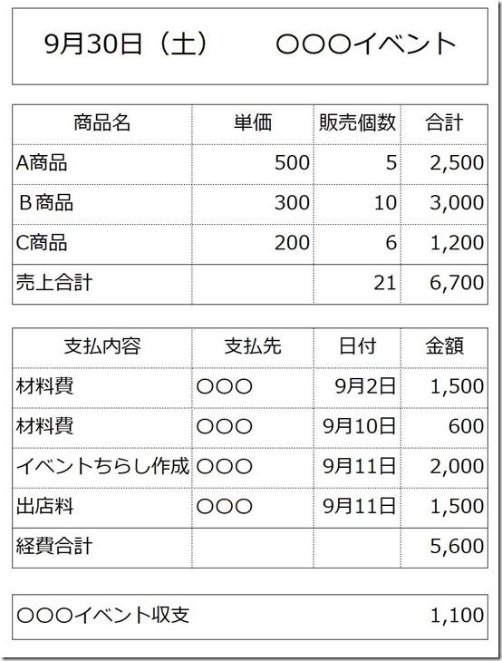 イベント支払管理