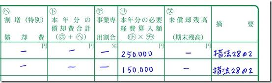 減価償却費の計算④